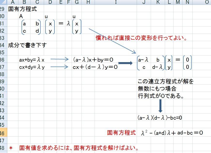 第13回 基礎数学Ⅰ